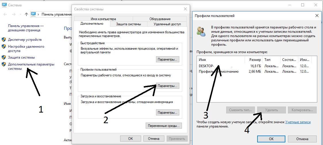 128bits.ru